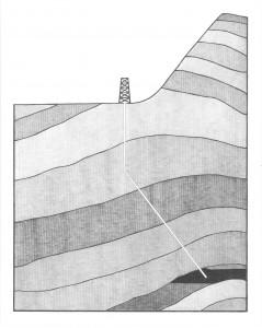 Piège difficile, 40x50cm, 2009